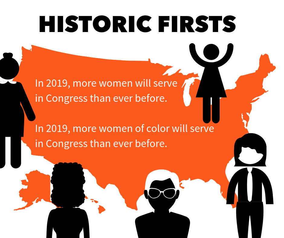 Historic Firsts for Women 2018 Election
